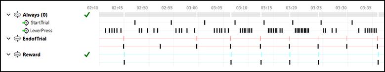 top panel of trial metrics screen shot